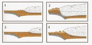 stuwwal